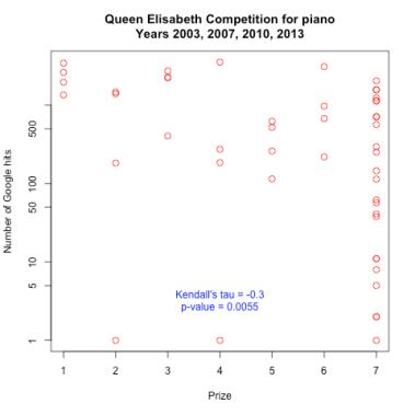 Queen_Elisabeth_Competition