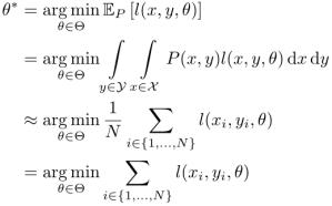 empirical_risk_minimization