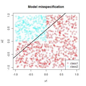 modelmisspecification